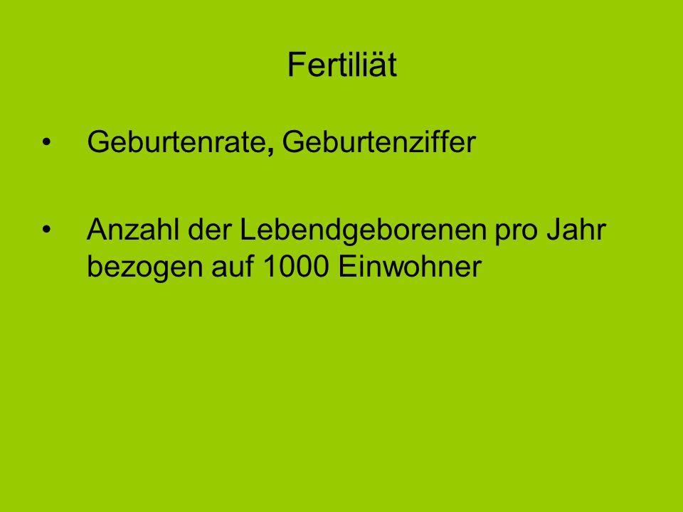 Fertiliät Geburtenrate, Geburtenziffer Anzahl der Lebendgeborenen pro Jahr bezogen auf 1000 Einwohner