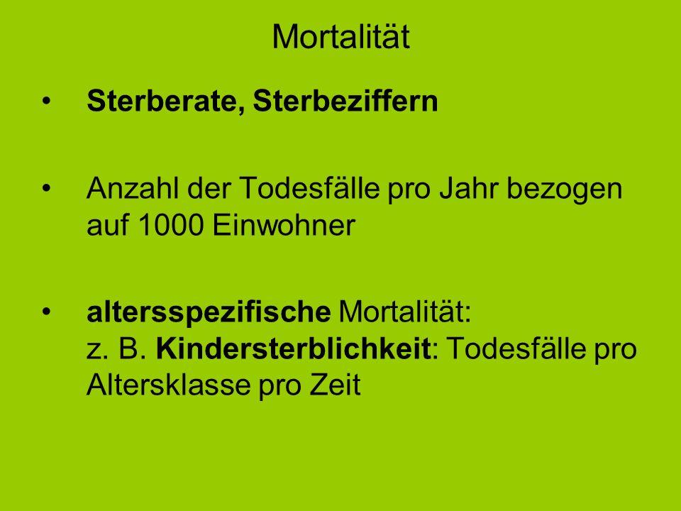 Mortalität Sterberate, Sterbeziffern Anzahl der Todesfälle pro Jahr bezogen auf 1000 Einwohner altersspezifische Mortalität: z. B. Kindersterblichkeit