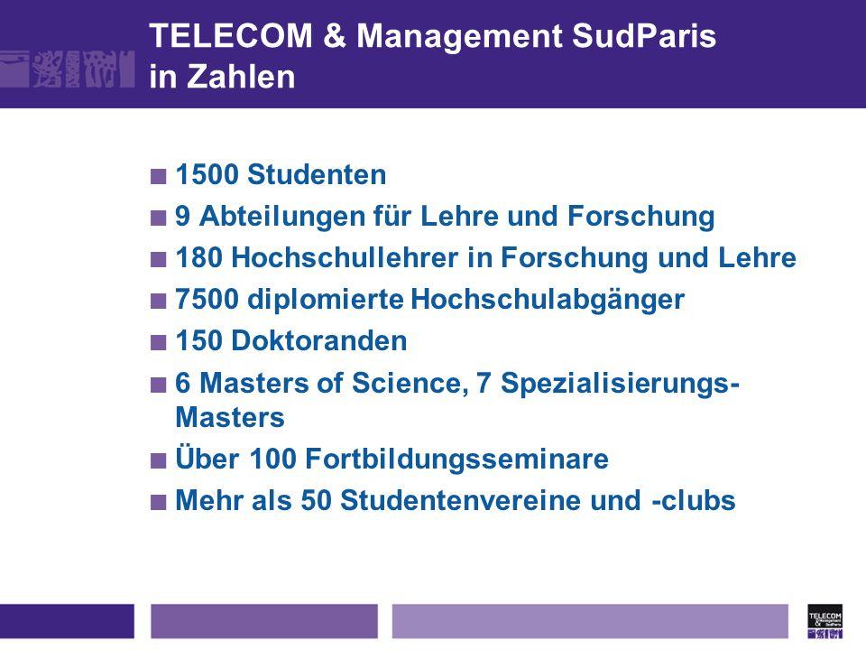 TELECOM & Management SudParis in Zahlen 1500 Studenten 9 Abteilungen für Lehre und Forschung 180 Hochschullehrer in Forschung und Lehre 7500 diplomier