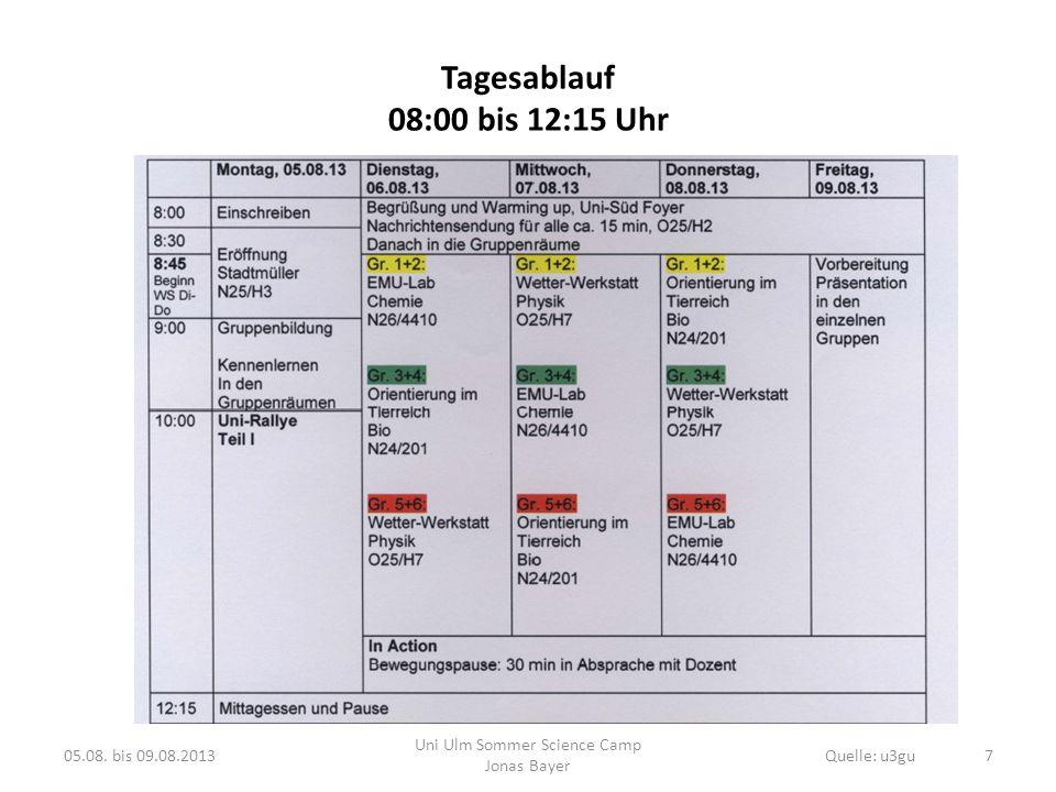 Tagesablauf 13:15 bis 17:00 Uhr 05.08.