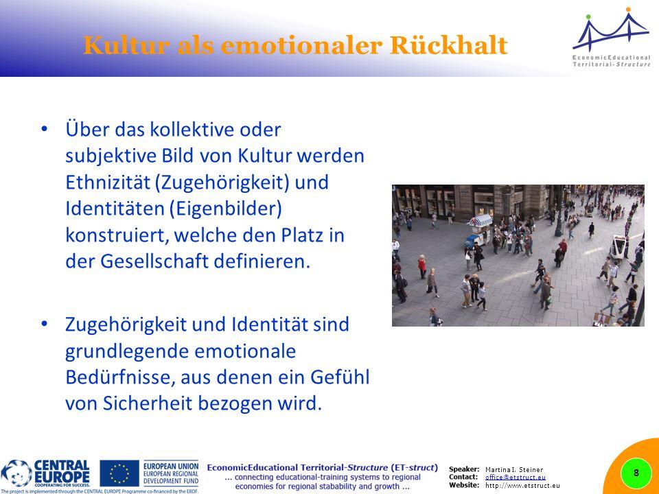 Martina I. Steiner office@etstruct.eu http://www.etstruct.eu Kultur als emotionaler Rückhalt Über das kollektive oder subjektive Bild von Kultur werde
