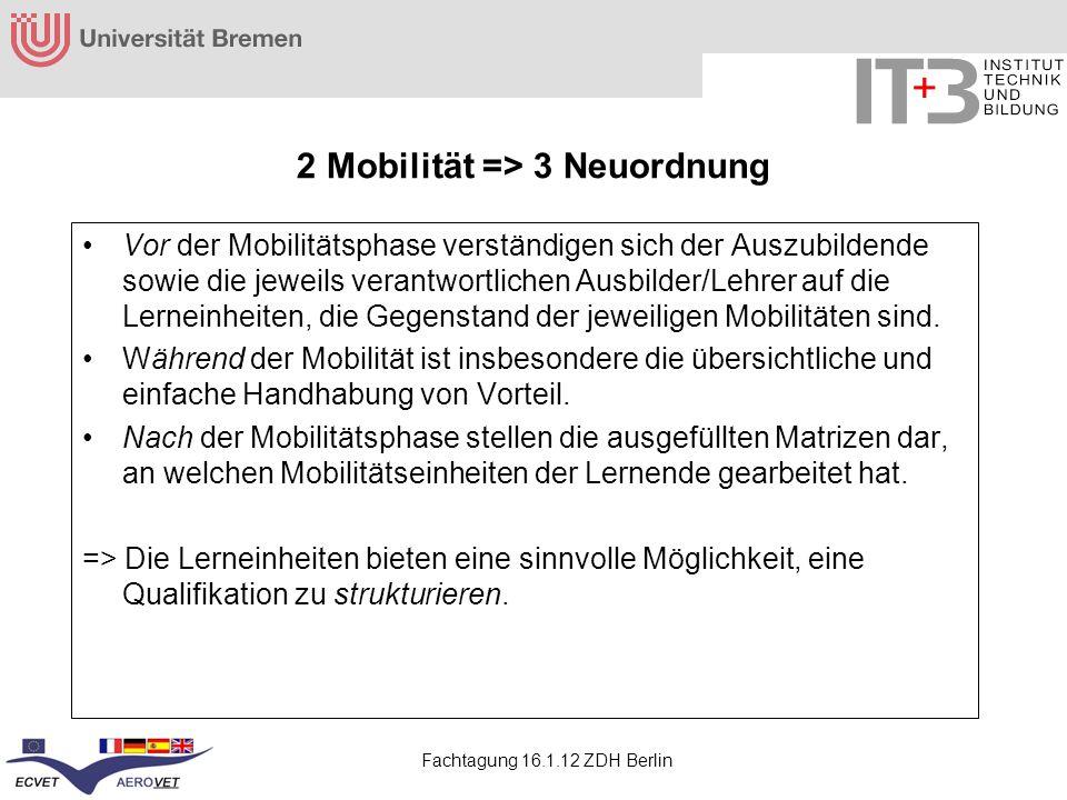 Fachtagung 16.1.12 ZDH Berlin 2 Mobilität => 3 Neuordnung Vor der Mobilitätsphase verständigen sich der Auszubildende sowie die jeweils verantwortlich
