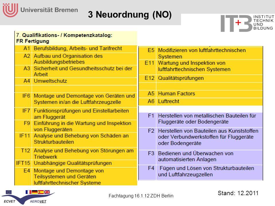 Fachtagung 16.1.12 ZDH Berlin 3 Neuordnung (NO) Stand: 12.2011