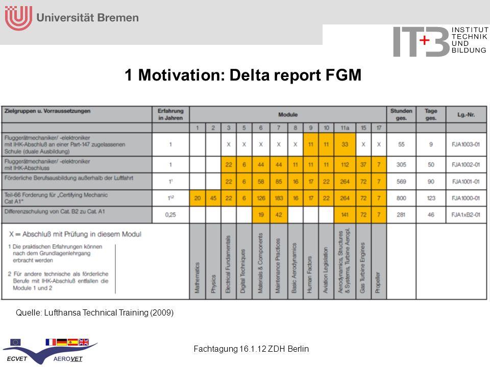 Fachtagung 16.1.12 ZDH Berlin 1 Motivation: Instandhaltung Und die derzeitigen Vorschriften lassen es nicht zu, dass Leute, die in Deutschland eine hervorragende Berufsausbildung mit 42 Monaten Dauer absolviert haben, hinterher auch gleichzeitig die Erlaubnis bekommen, an Flugzeugen zu arbeiten.