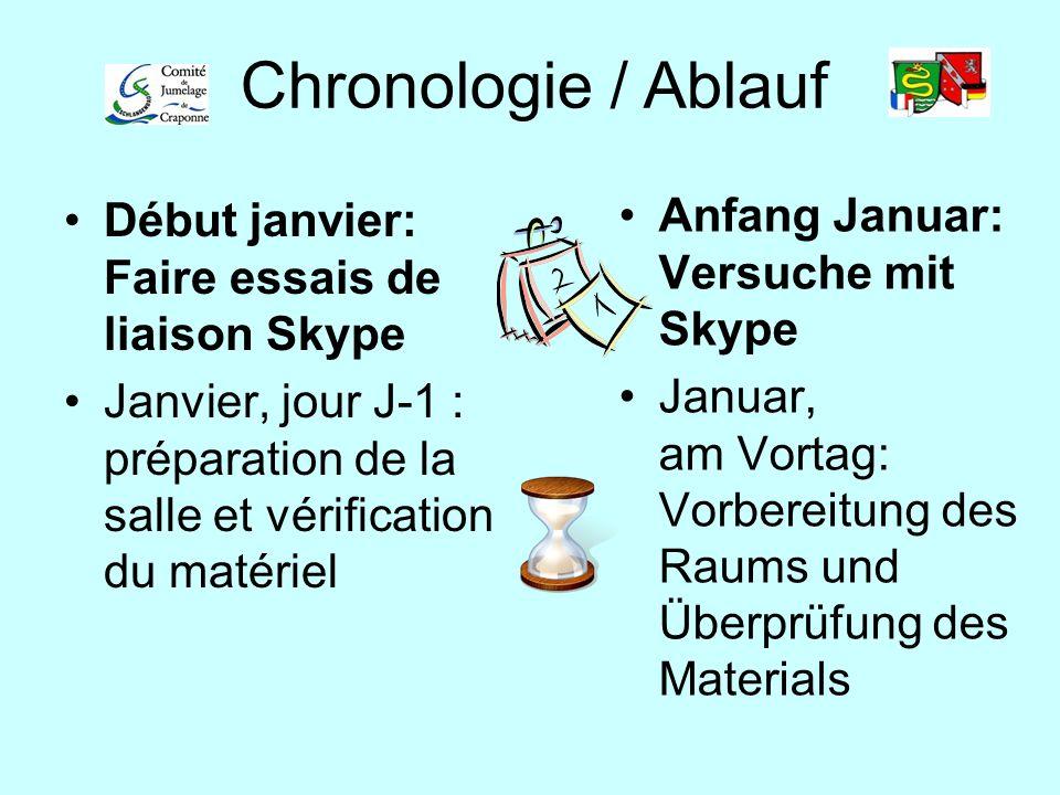 Chronologie / Ablauf Début janvier: Faire essais de liaison Skype Janvier, jour J-1 : préparation de la salle et vérification du matériel Anfang Janua