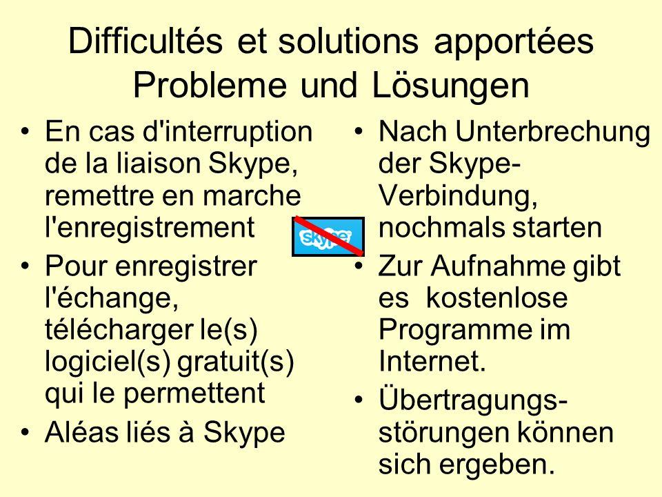 Difficultés et solutions apportées Probleme und Lösungen En cas d'interruption de la liaison Skype, remettre en marche l'enregistrement Pour enregistr