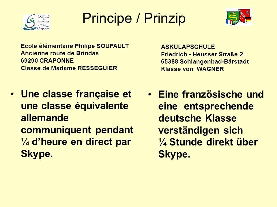 Une classe française et une classe équivalente allemande communiquent pendant ¼ dheure en direct par Skype. Principe / Prinzip Eine französische und e