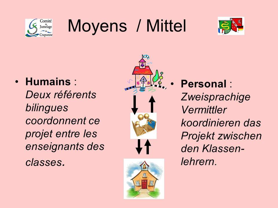 Moyens / Mittel Humains : Deux référents bilingues coordonnent ce projet entre les enseignants des classes. Personal : Zweisprachige Vermittler koordi