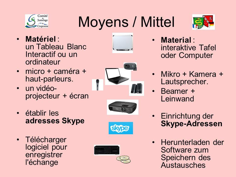 Moyens / Mittel Material : interaktive Tafel oder Computer Mikro + Kamera + Lautsprecher. Beamer + Leinwand Einrichtung der Skype-Adressen Herunterlad