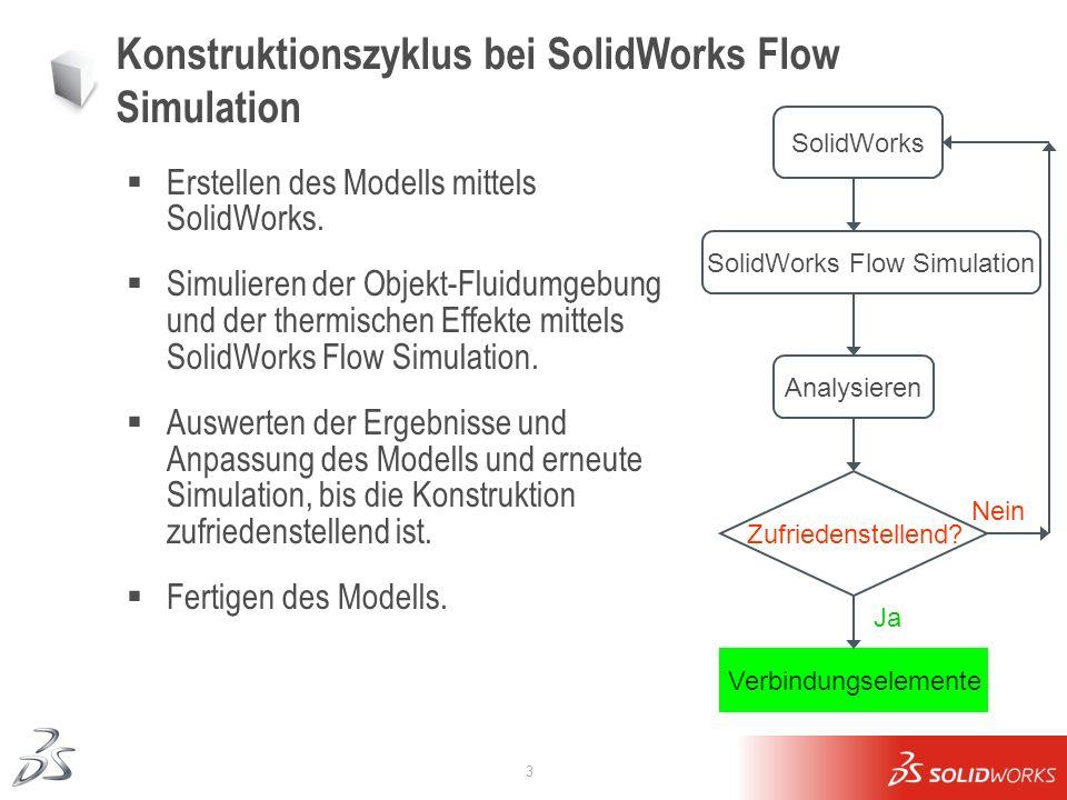 3 Konstruktionszyklus bei SolidWorks Flow Simulation Erstellen des Modells mittels SolidWorks. Simulieren der Objekt-Fluidumgebung und der thermischen