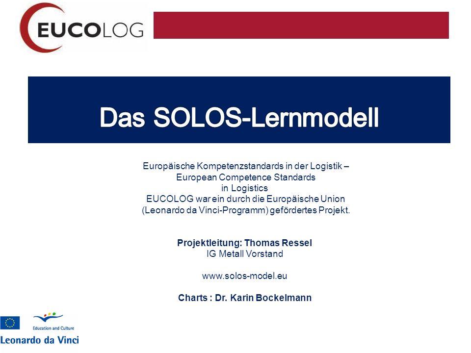 Europäische Kompetenzstandards in der Logistik – European Competence Standards in Logistics EUCOLOG war ein durch die Europäische Union (Leonardo da V