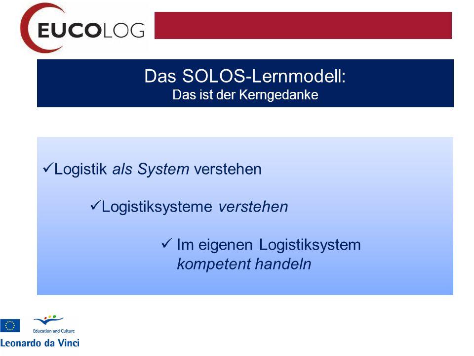 Das SOLOS-Lernmodell: Das ist der Kerngedanke Logistik als System verstehen Logistiksysteme verstehen Im eigenen Logistiksystem kompetent handeln