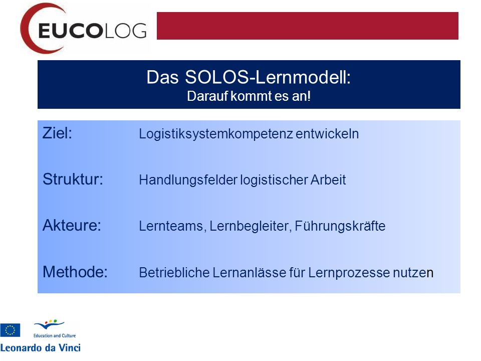 Das SOLOS-Lernmodell: Darauf kommt es an! Ziel: Logistiksystemkompetenz entwickeln Struktur: Handlungsfelder logistischer Arbeit Akteure: Lernteams, L