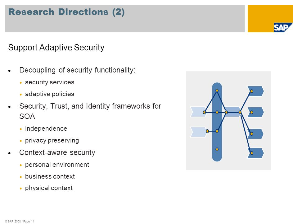 Research Directions (2) Support Adaptive Security Decoupling of security functionality: security services adaptive policies Security, Trust, and Ident