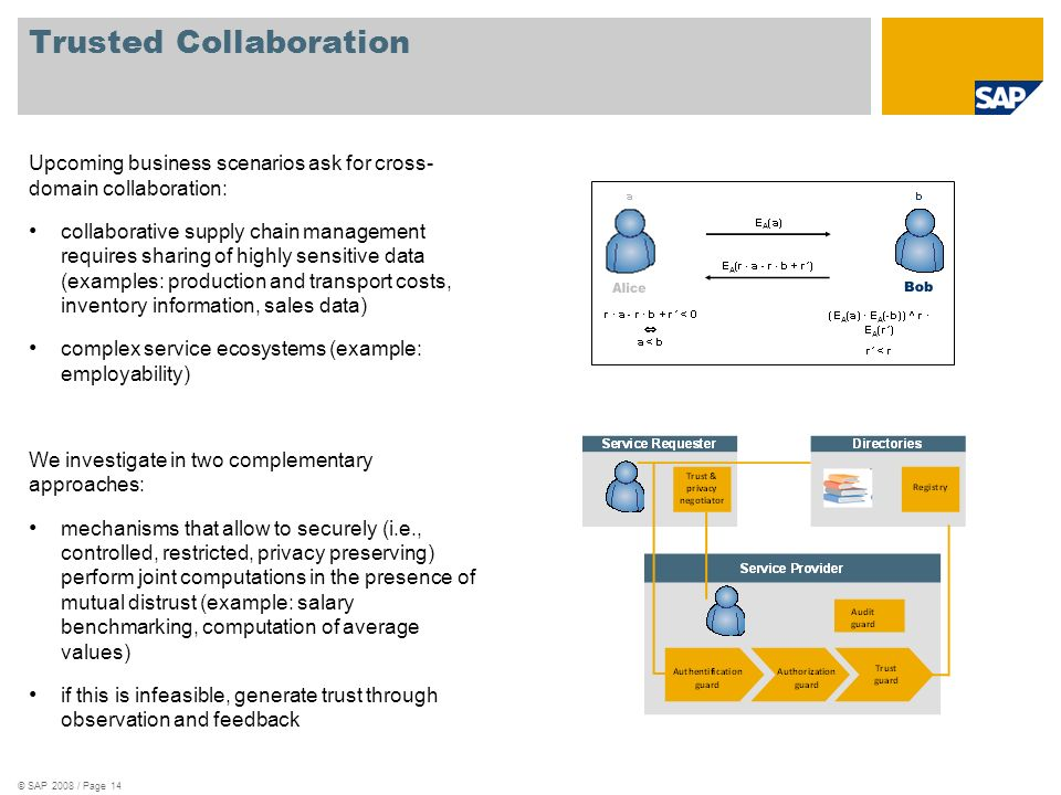 Trusted Collaboration Upcoming business scenarios ask for cross- domain collaboration: collaborative supply chain management requires sharing of highl
