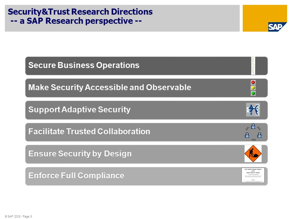 Research Directions (1) Secure Business Operations Business process and workflow security: requirements, conceptual models, process annotations Enterprise SOA security: extended service specifications, policy negotiation Advanced authorization models and techniques Business and application level security policies and architectures Policy engineering and enforcement Design, implementation and architectures for organizational and business controls © SAP 2008 / Page 10