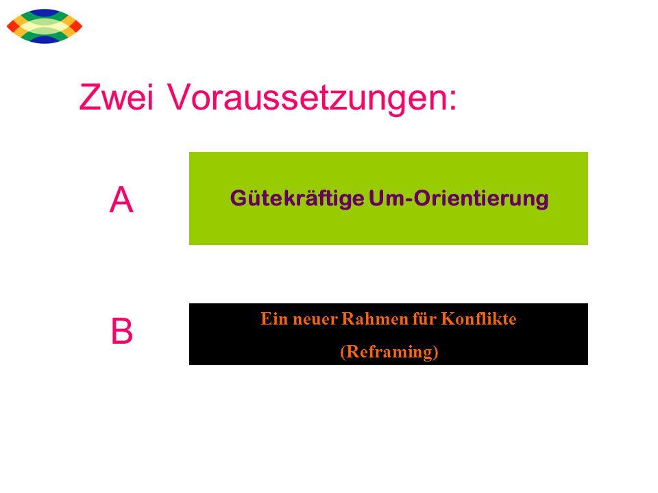 Zwei Voraussetzungen: A B Gütekräftige Um-Orientierung Ein neuer Rahmen für Konflikte (Reframing)