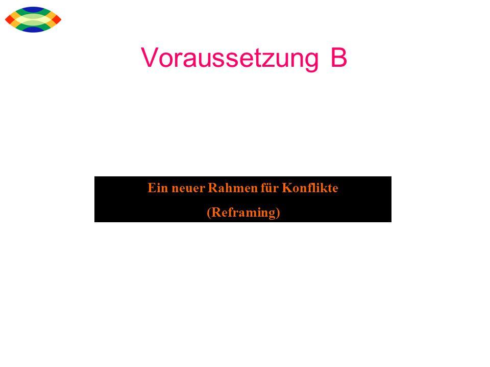 Voraussetzung B Ein neuer Rahmen für Konflikte (Reframing) Ein neuer Rahmen für Konflikte (Reframing)