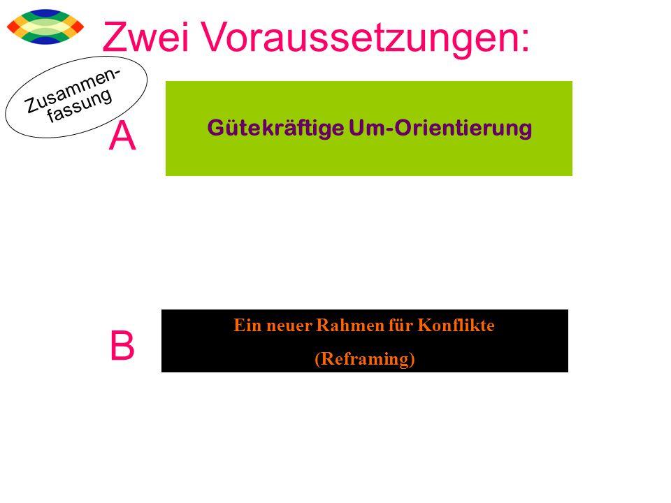 Gütekräftige Um-Orientierung Ein neuer Rahmen für Konflikte (Reframing) Zwei Voraussetzungen: A B Zusammen- fassung