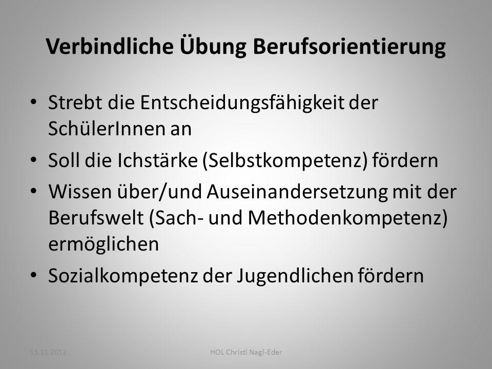 Berufsorientierungsunterricht Persönlichkeitsprofil Stärken und Interessen Schule und Beruf Eltern und Beruf Bewerbung 13.11.2012HOL Christl Nagl-Eder