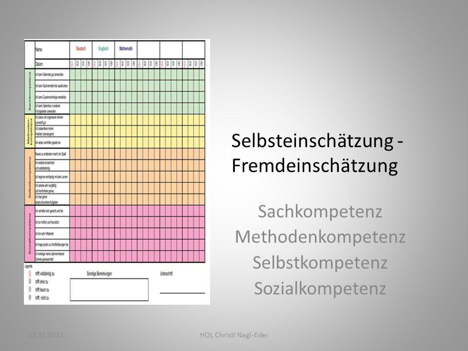 Selbsteinschätzung - Fremdeinschätzung Sachkompetenz Methodenkompetenz Selbstkompetenz Sozialkompetenz 13.11.2012HOL Christl Nagl-Eder