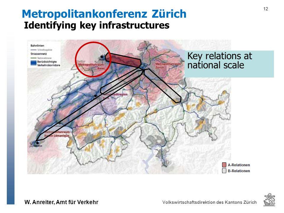 W. Anreiter, Amt für Verkehr Volkswirtschaftsdirektion des Kantons Zürich 12 Metropolitankonferenz Zürich Key relations at national scale Identifying