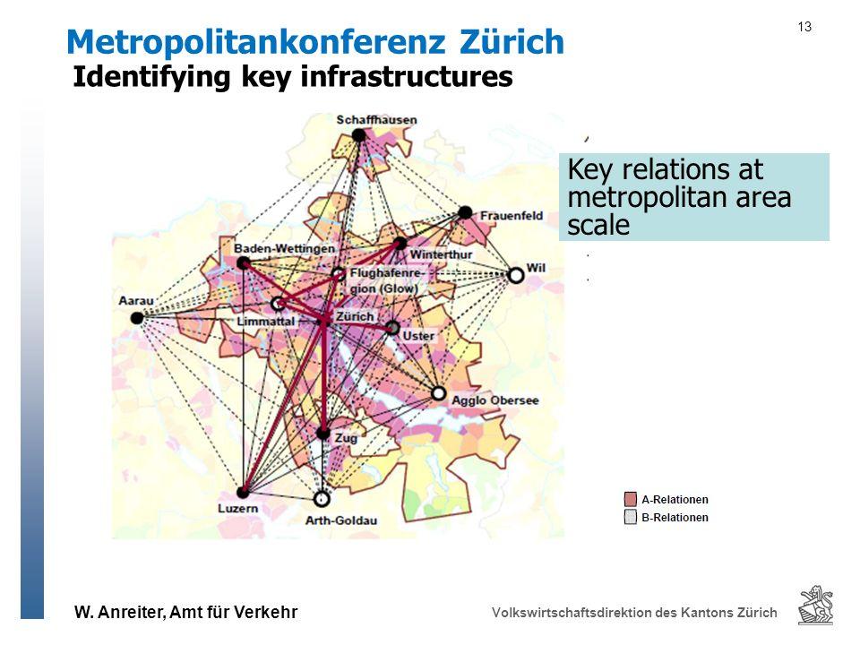W. Anreiter, Amt für Verkehr Volkswirtschaftsdirektion des Kantons Zürich 13 Metropolitankonferenz Zürich Key relations at metropolitan area scale Ide