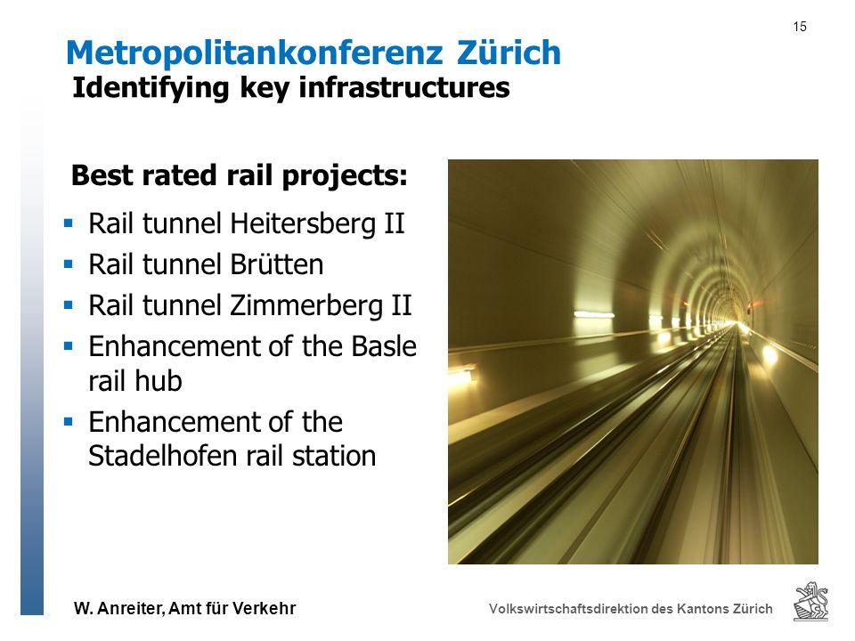 W. Anreiter, Amt für Verkehr Volkswirtschaftsdirektion des Kantons Zürich 15 Metropolitankonferenz Zürich Best rated rail projects: Rail tunnel Heiter