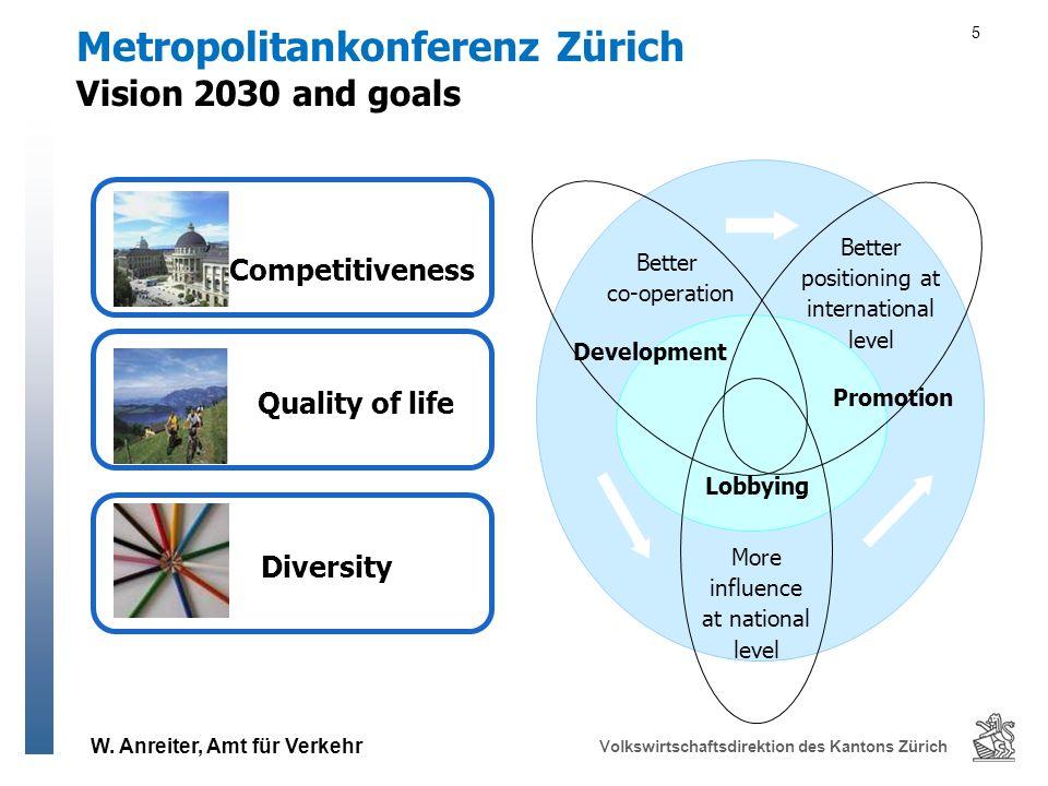 W. Anreiter, Amt für Verkehr Volkswirtschaftsdirektion des Kantons Zürich Vision 2030 and goals Metropolitankonferenz Zürich 5 Competitiveness Quality