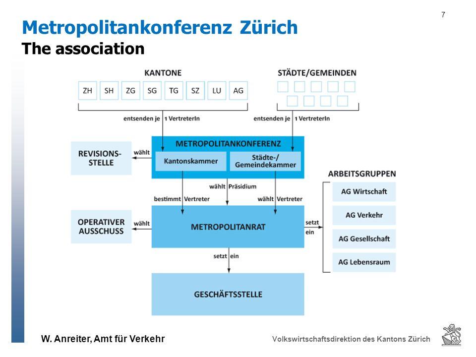 W. Anreiter, Amt für Verkehr Volkswirtschaftsdirektion des Kantons Zürich 7 The association Metropolitankonferenz Zürich