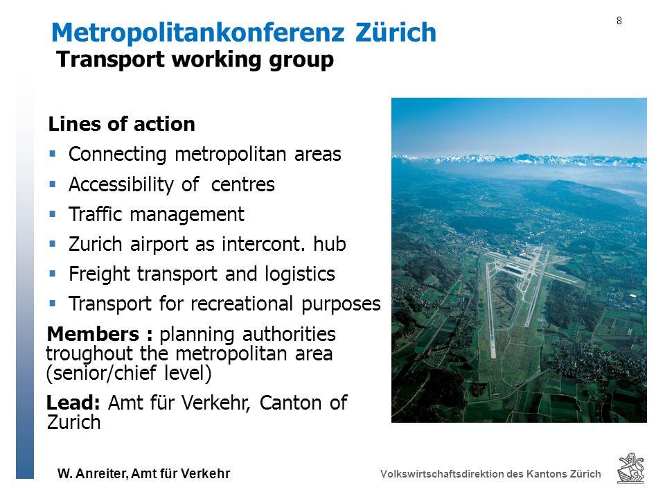 W. Anreiter, Amt für Verkehr Volkswirtschaftsdirektion des Kantons Zürich Lines of action Connecting metropolitan areas Accessibility of centres Traff