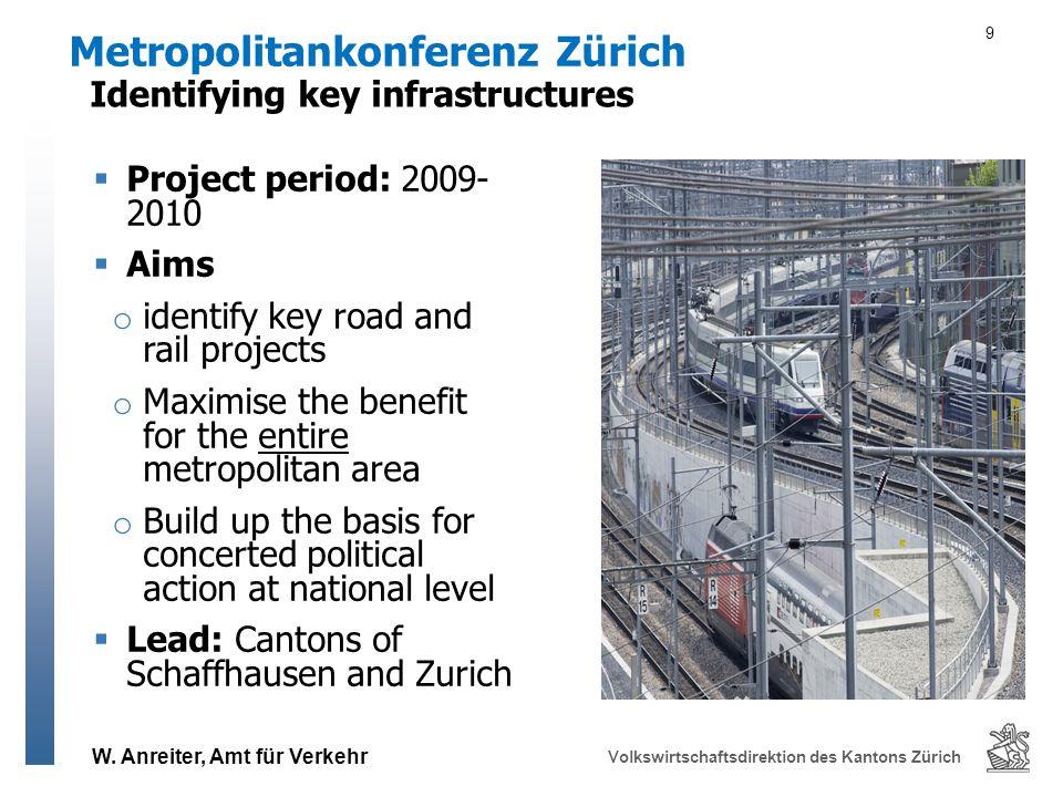 W. Anreiter, Amt für Verkehr Volkswirtschaftsdirektion des Kantons Zürich Project period: 2009- 2010 Aims o identify key road and rail projects o Maxi