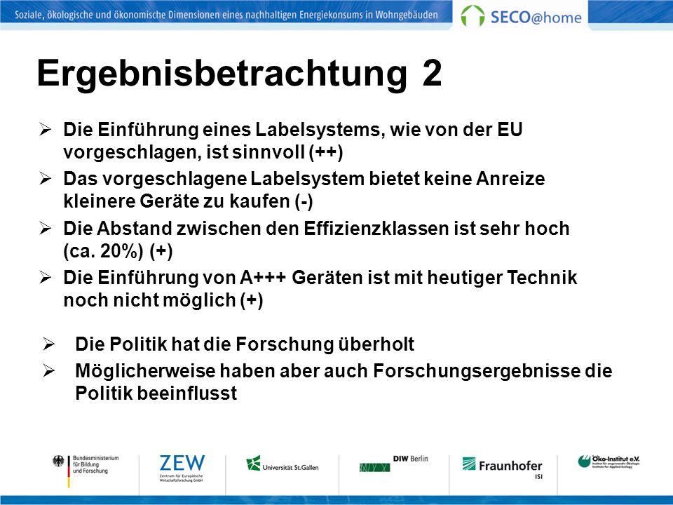 Ergebnisbetrachtung 2 Die Einführung eines Labelsystems, wie von der EU vorgeschlagen, ist sinnvoll (++) Das vorgeschlagene Labelsystem bietet keine A