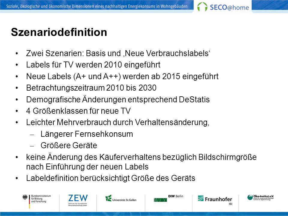 Szenariodefinition Zwei Szenarien: Basis und Neue Verbrauchslabels Labels für TV werden 2010 eingeführt Neue Labels (A+ und A++) werden ab 2015 eingef