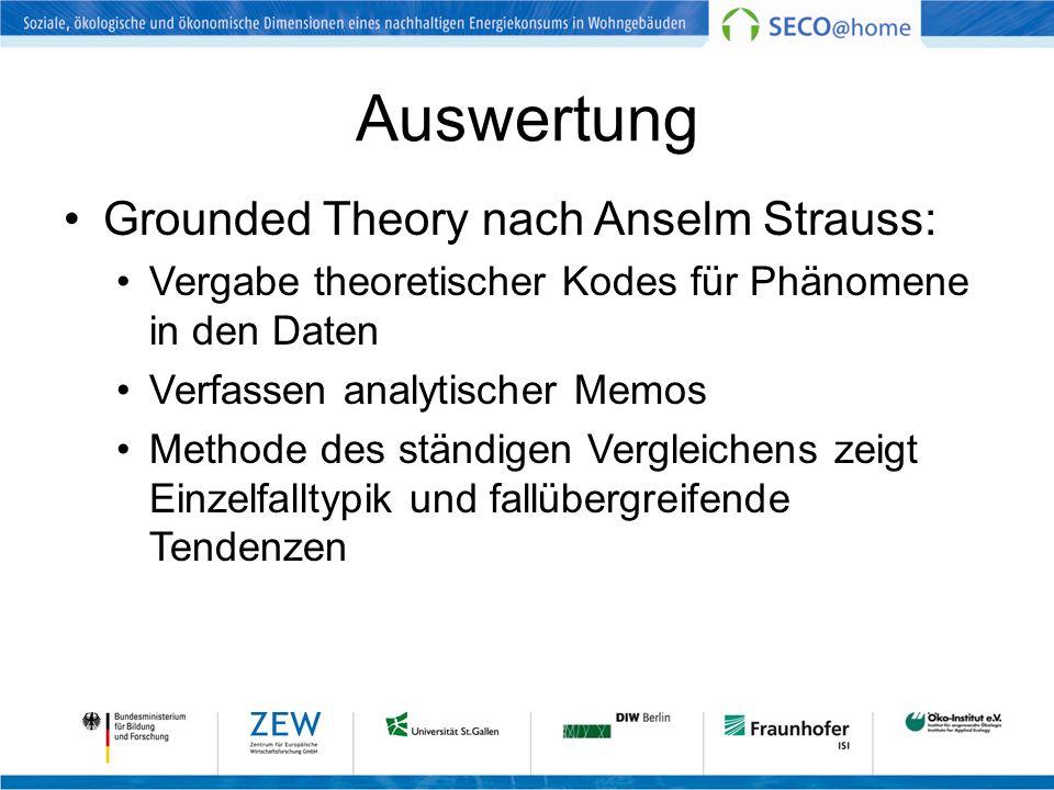 Auswertung Grounded Theory nach Anselm Strauss: Vergabe theoretischer Kodes für Phänomene in den Daten Verfassen analytischer Memos Methode des ständi