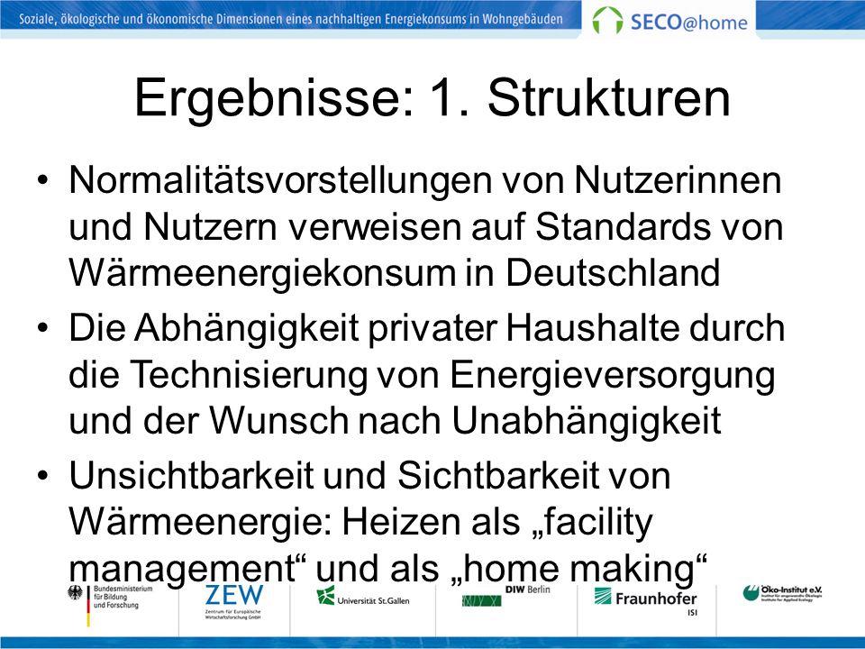 Ergebnisse: 1. Strukturen Normalitätsvorstellungen von Nutzerinnen und Nutzern verweisen auf Standards von Wärmeenergiekonsum in Deutschland Die Abhän