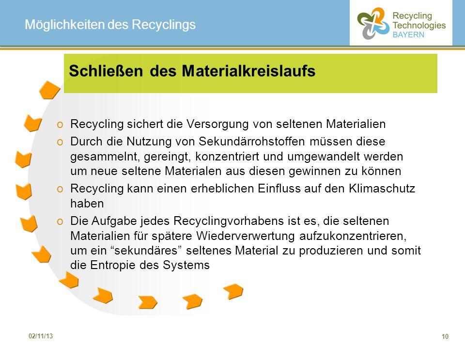 10 02/11/13 Möglichkeiten des Recyclings oRecycling sichert die Versorgung von seltenen Materialien oDurch die Nutzung von Sekundärrohstoffen müssen d