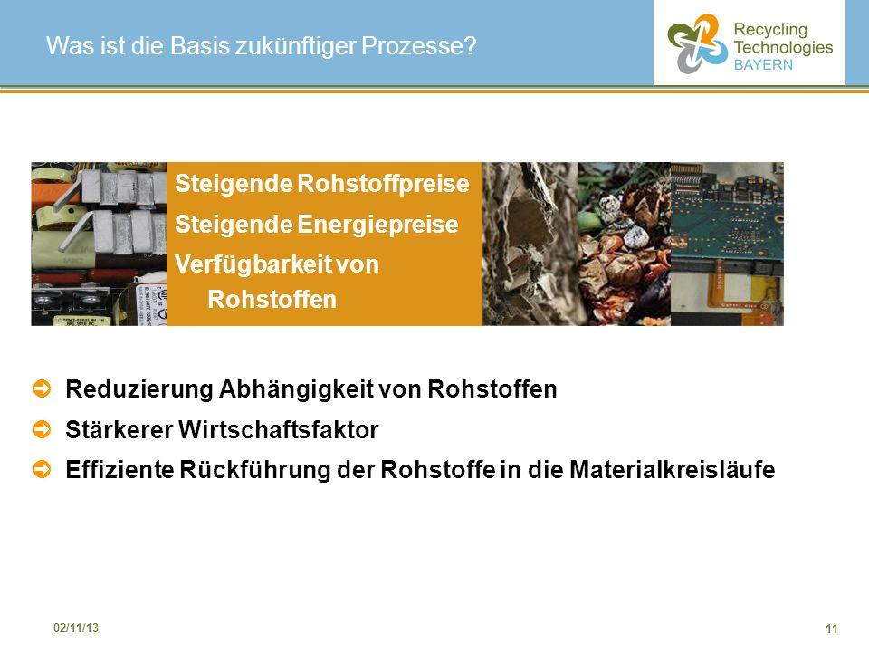 11 02/11/13 Reduzierung Abhängigkeit von Rohstoffen Stärkerer Wirtschaftsfaktor Effiziente Rückführung der Rohstoffe in die Materialkreisläufe Steigen
