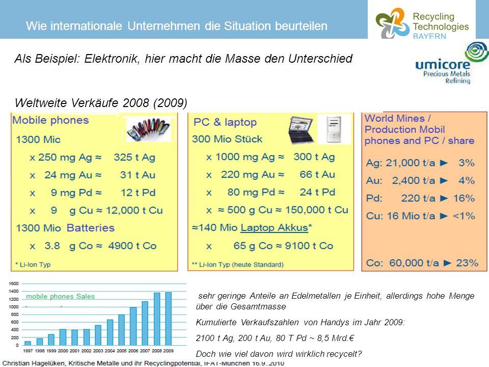 15 02/11/13 Wie internationale Unternehmen die Situation beurteilen Als Beispiel: Elektronik, hier macht die Masse den Unterschied Weltweite Verkäufe