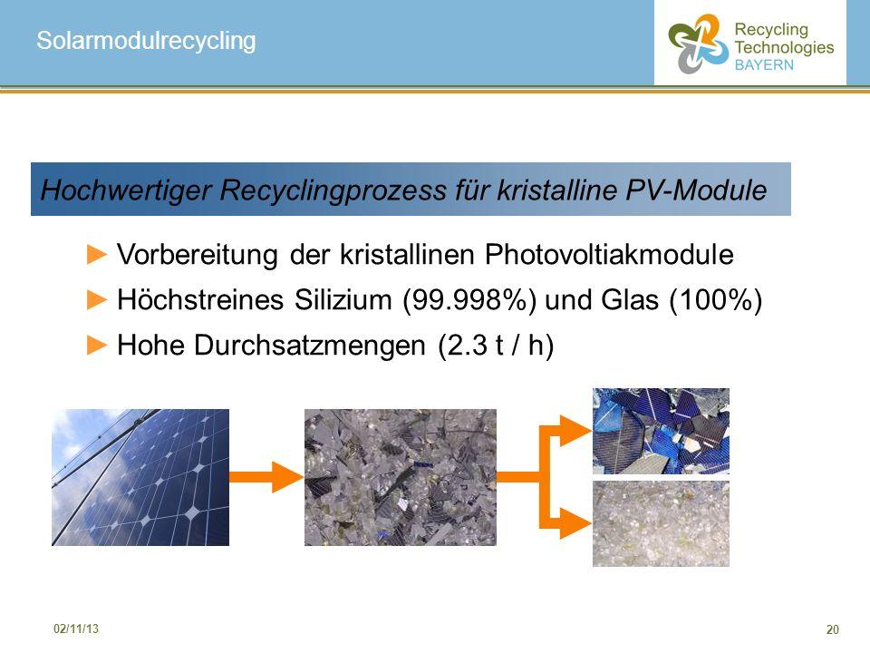 20 02/11/13 Hochwertiger Recyclingprozess für kristalline PV-Module Vorbereitung der kristallinen Photovoltiakmodule Höchstreines Silizium (99.998%) u