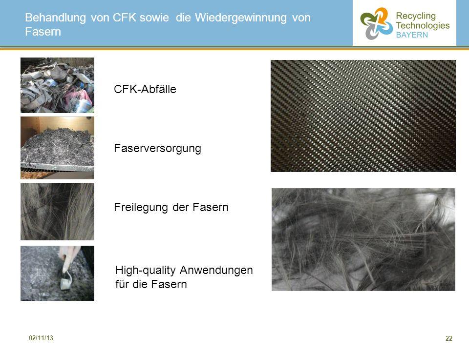 22 02/11/13 Behandlung von CFK sowie die Wiedergewinnung von Fasern Freilegung der Fasern Faserversorgung High-quality Anwendungen für die Fasern CFK-