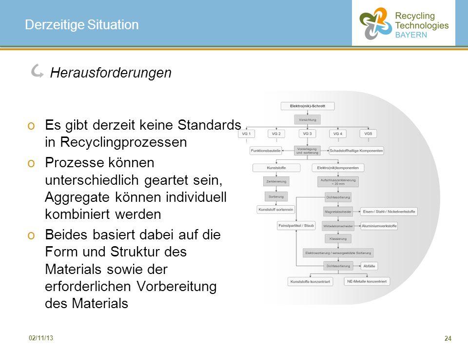 24 02/11/13 oEs gibt derzeit keine Standards in Recyclingprozessen oProzesse können unterschiedlich geartet sein, Aggregate können individuell kombini