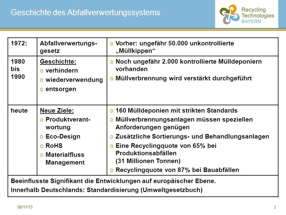 4 02/11/13 Haushaltsmüll in Deutschland Pictures: BMU, 2011; Data: Statistisches Bundesamt, 2011 2 1,3 1,6 Bio-/Gartenabfälle: 31,5 % Papier, Pappe …:24 % Mineralik, Feinanteile: 13,3 % Textilien, Holz, Leder, gummi: 9,6 % Plastik: 8 % Glas: 8 % Metalle: 5,6 % ~ 65-70 % des Mülls ist organisch 1980 1990 87 % 34 Mio.