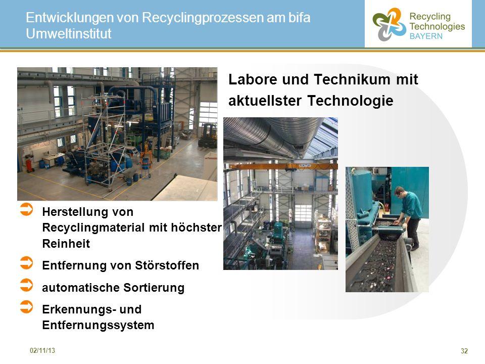 32 02/11/13 Entwicklungen von Recyclingprozessen am bifa Umweltinstitut Labore und Technikum mit aktuellster Technologie Herstellung von Recyclingmate