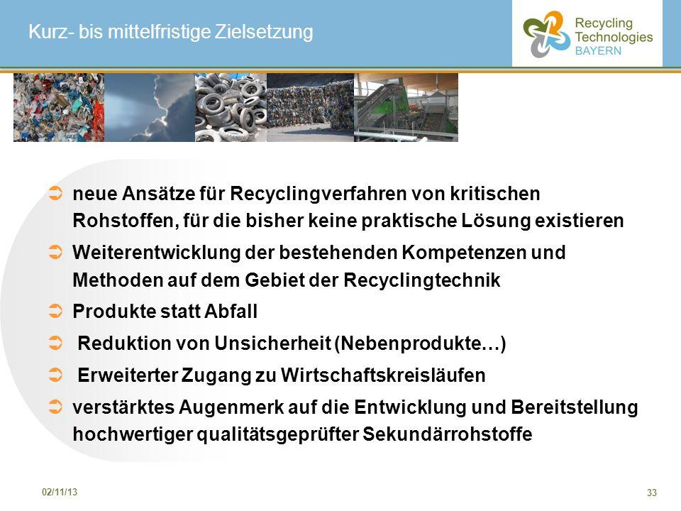 33 02/11/13 neue Ansätze für Recyclingverfahren von kritischen Rohstoffen, für die bisher keine praktische Lösung existieren Weiterentwicklung der bes