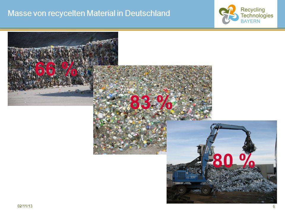 6 02/11/13 Masse von recycelten Material in Deutschland 66 % 83 % 80 %