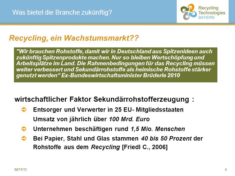 9 02/11/13 Recycling, ein Wachstumsmarkt?? wirtschaftlicher Faktor Sekundärrohstofferzeugung : Entsorger und Verwerter in 25 EU- Mitgliedsstaaten Umsa