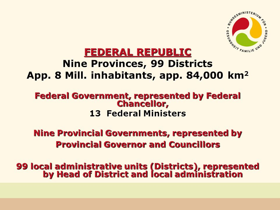 FEDERAL REPUBLIC Nine Provinces, 99 Districts App. 8 Mill. inhabitants, app. 84,000 km 2 Federal Government, represented by Federal Chancellor, 13 Fed
