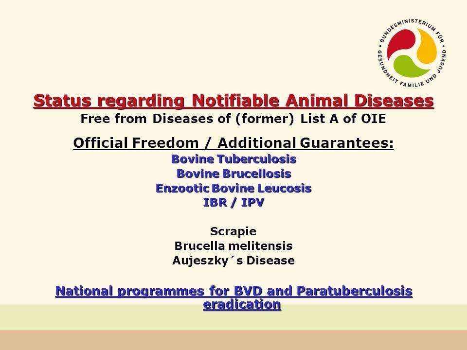 Number of Veterinarians Total number of veterinarians:App.