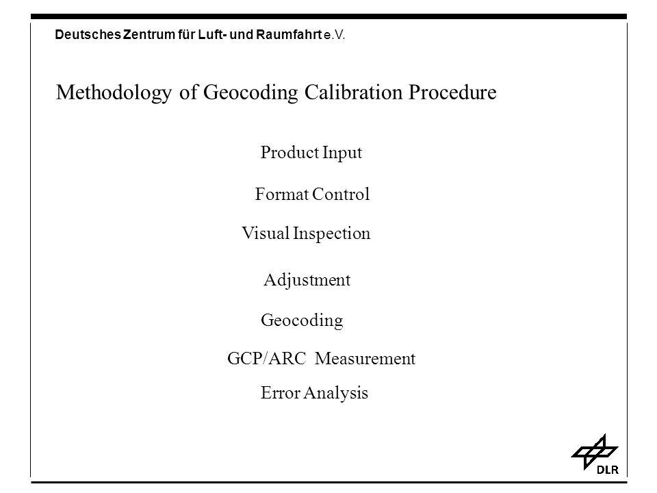 Deutsches Zentrum für Luft- und Raumfahrt e.V. Product Input Format Control Visual Inspection GCP/ARC Measurement Adjustment Geocoding Error Analysis